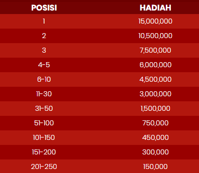TOTAL HADIAH SLOTGAMES CHRISTMAS FORTUNE TOURNAMENT